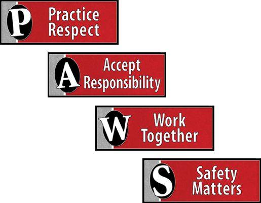 Phrase Panel Example