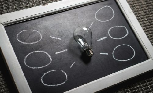 How Content Marketing Can Help Your Organization