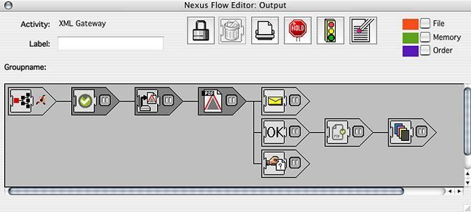 Artwork Systems Nexus Workflow