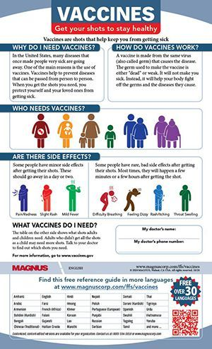 Vaccines Reference Guide Poster