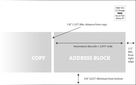 Postal Layout Guidelines