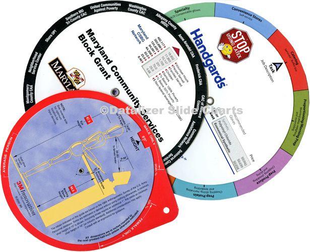 Data Wheel Charts
