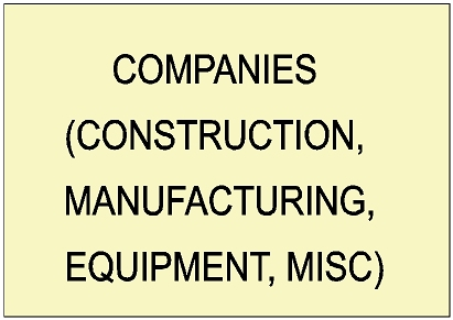 SA28500 - Company Signs (Construction,Manufacturing, Service, Equipment, Misc.)