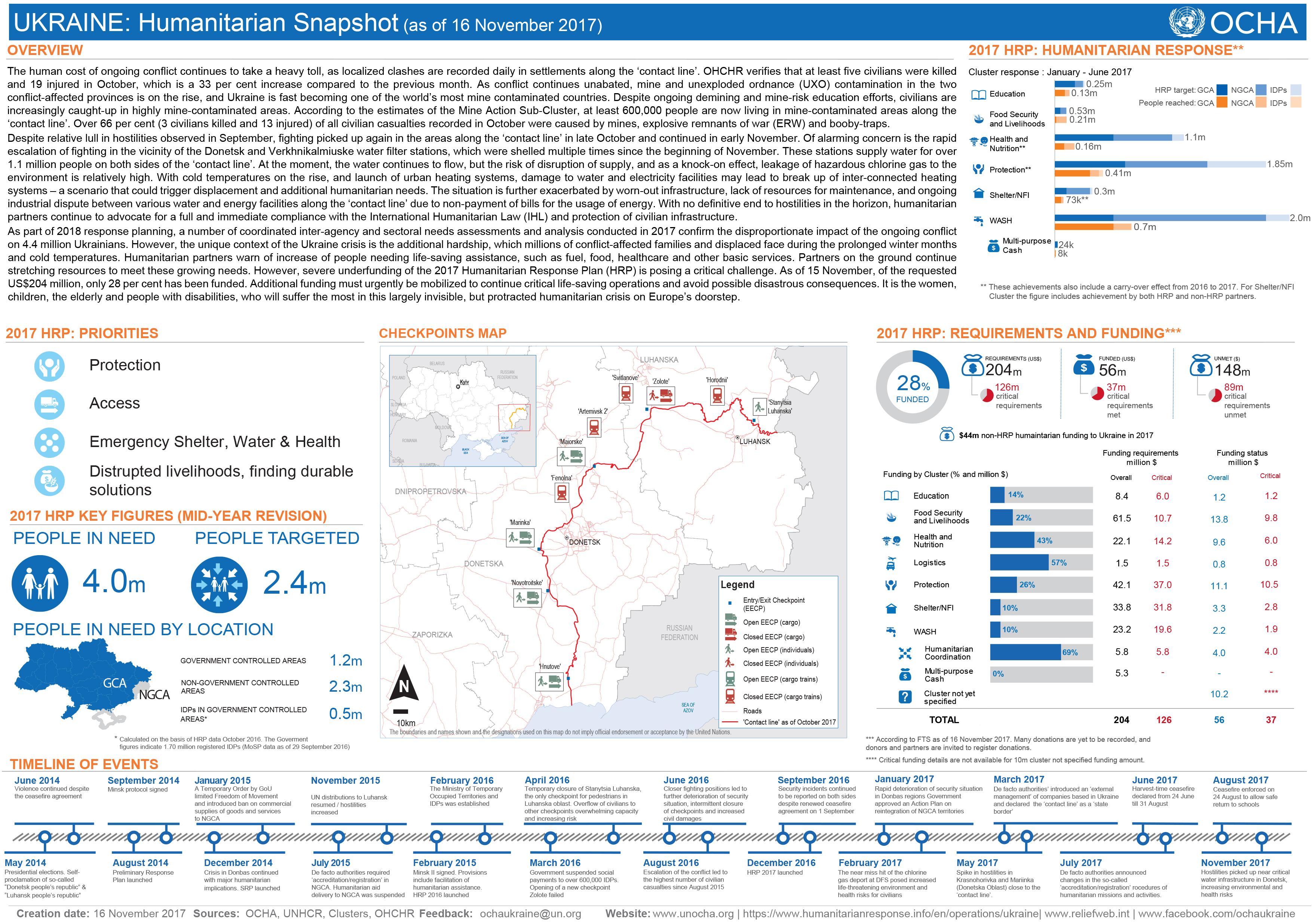 Ukraine: Humanitarian Snapshot (as of 16 November 2017)