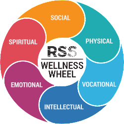Riverdale Senior Services Wellness says that to be well you must take care of all of these aspects - social, physical, vocational, emotional, spiritual and intellectual to be healthy.