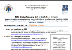 2017 Graduate Timeline