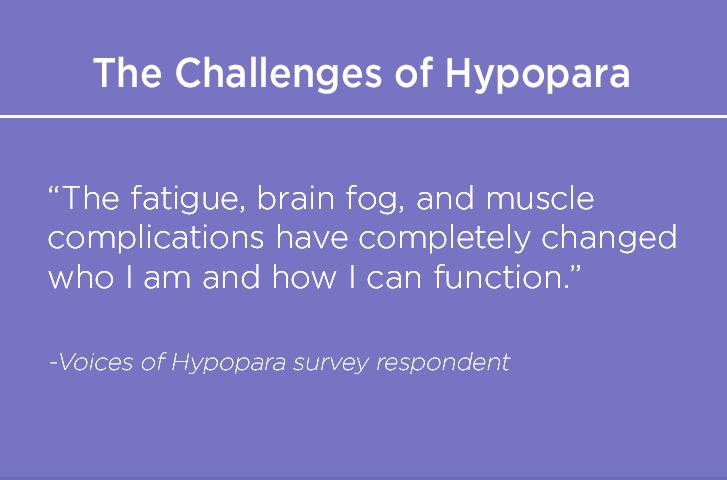 2020 Survey Describes the Disease Burden of Patients Living with Hypopara
