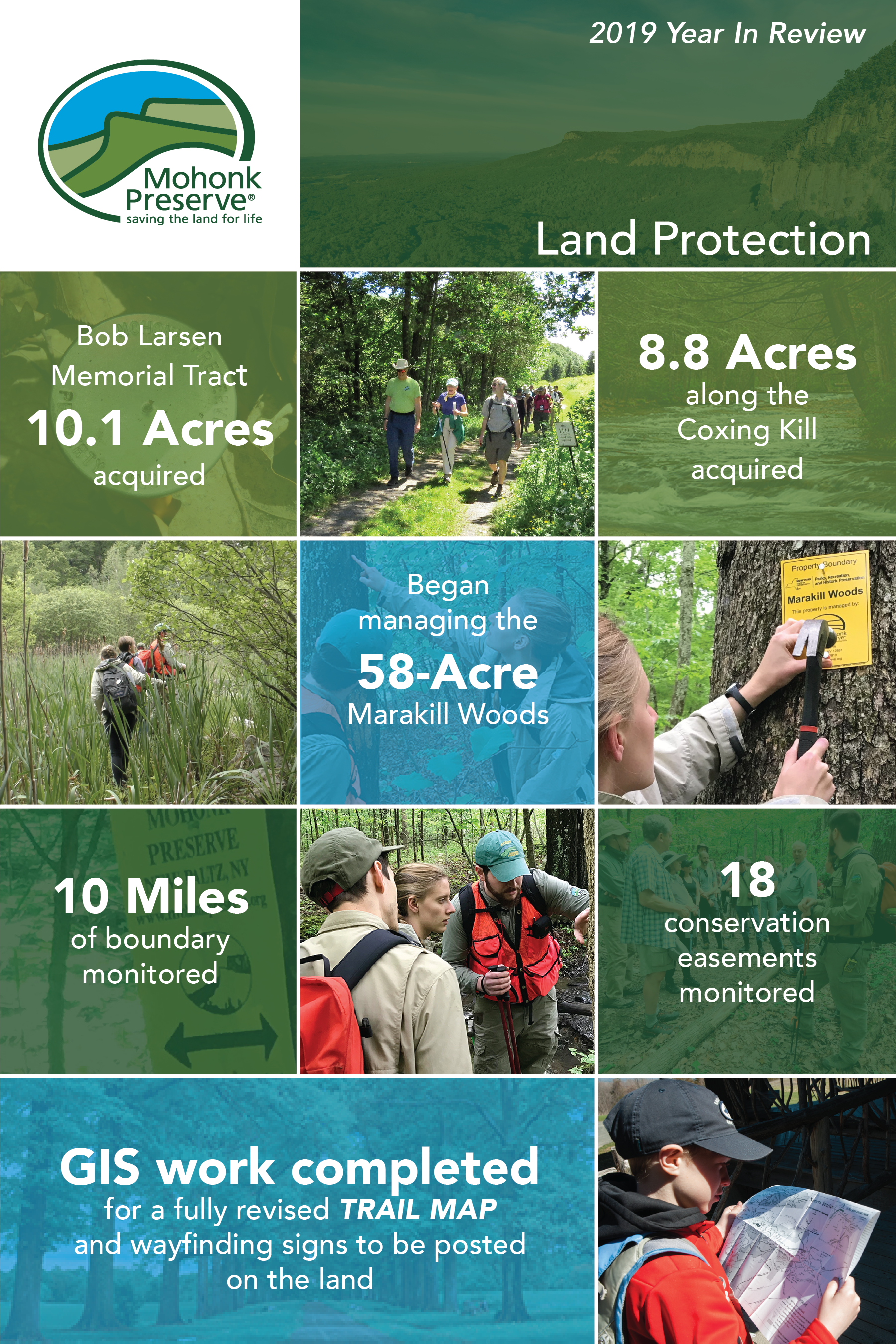 Land Protection