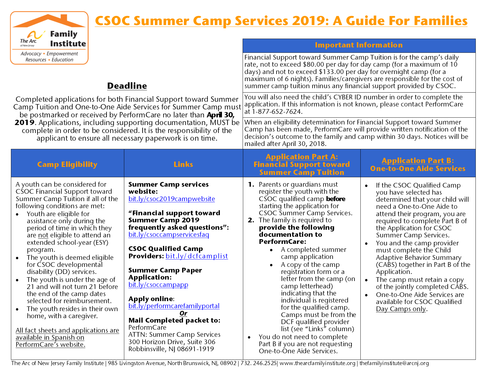CSOC Summer Camp Services 2019: A Guide For Families