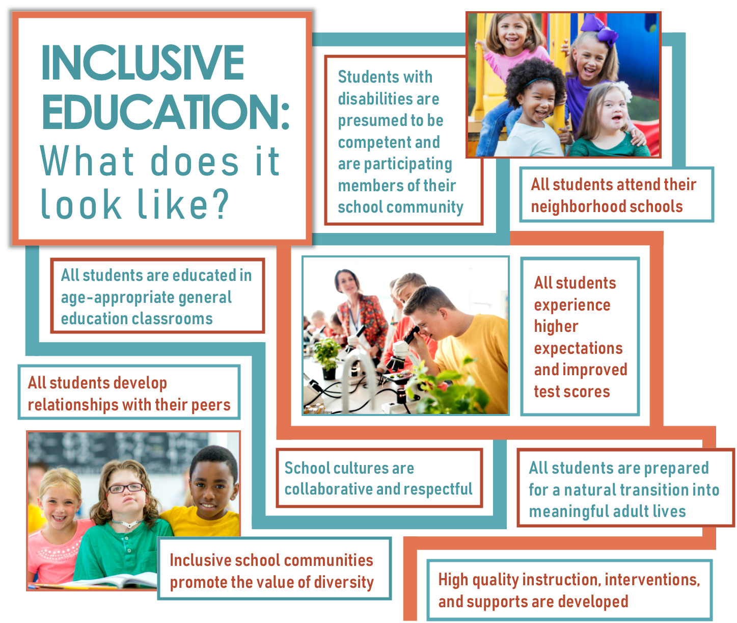 Inclusive Education Benefits Graphic (click to download PDF)
