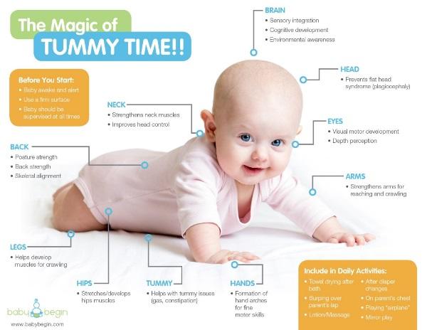 Tummy Time Tips