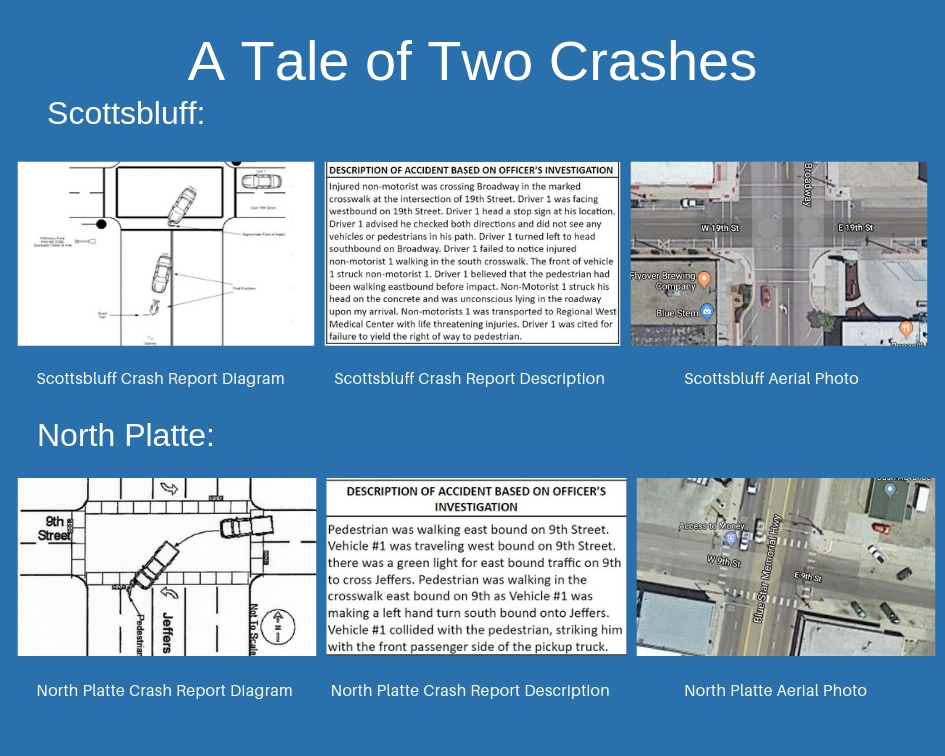 A Tale of Two Crashes