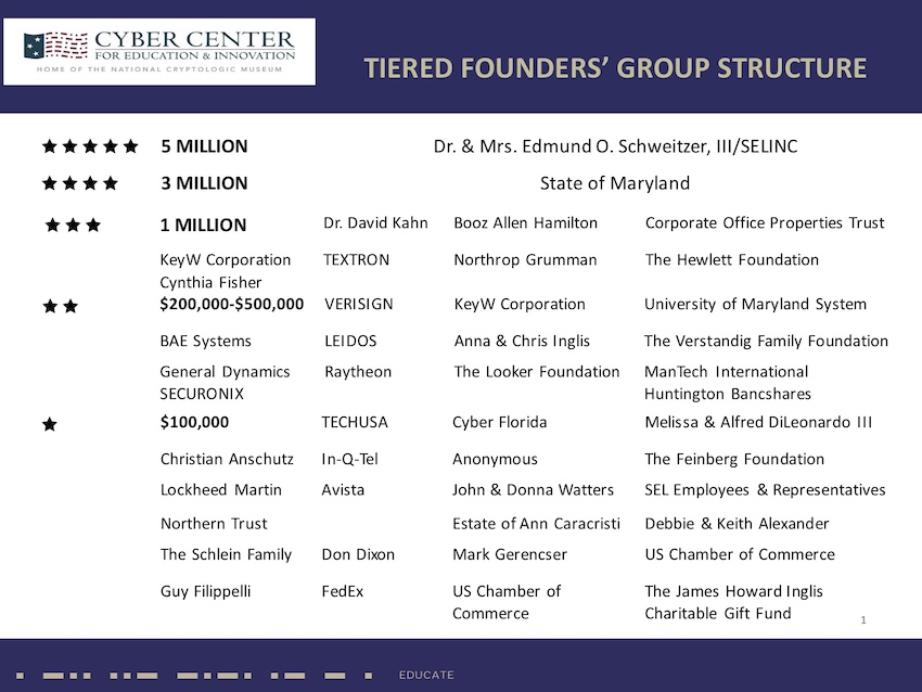Founders' Group - Oct 2019 - Click for Larger View