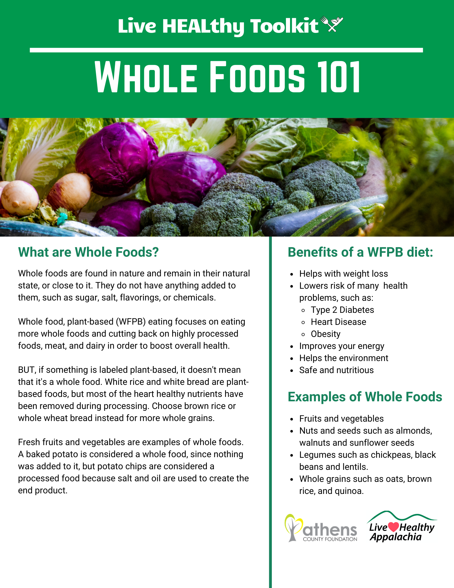 Whole Foods 101