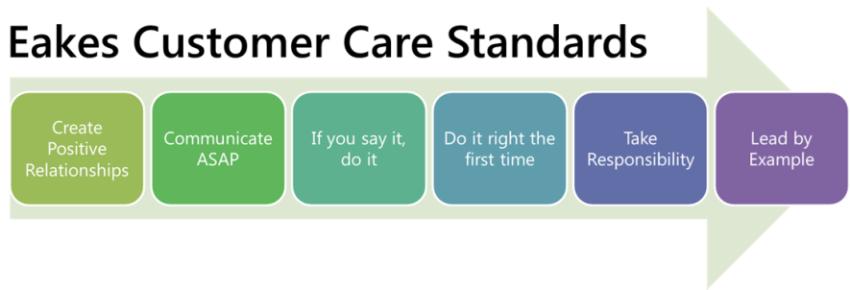 Eakes Customer Care Standards