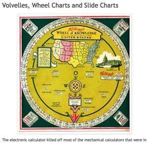 Volvelles, Wheel Charts & Slide Charts