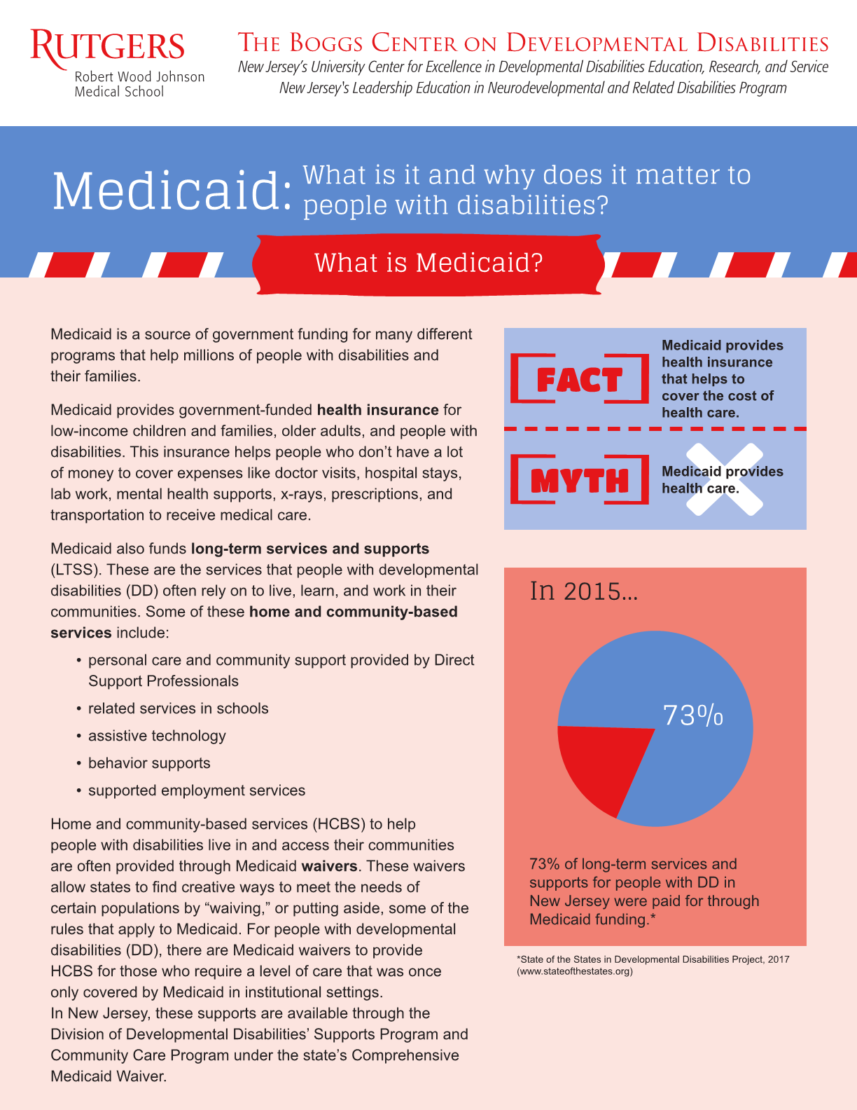 Medicaid: What Is It and Why Does It Matter to People with Disabilities?