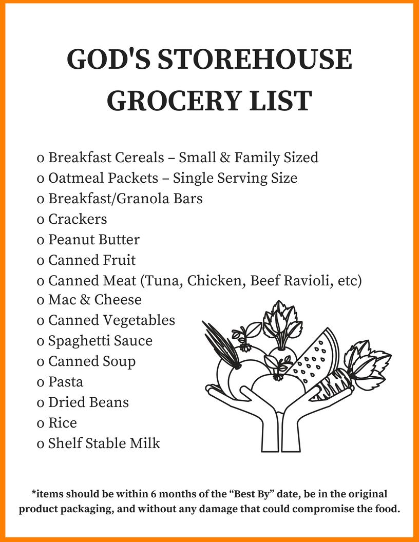 Food Needs List