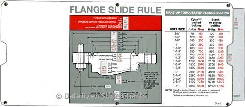 API Metric Flange Slide Rules
