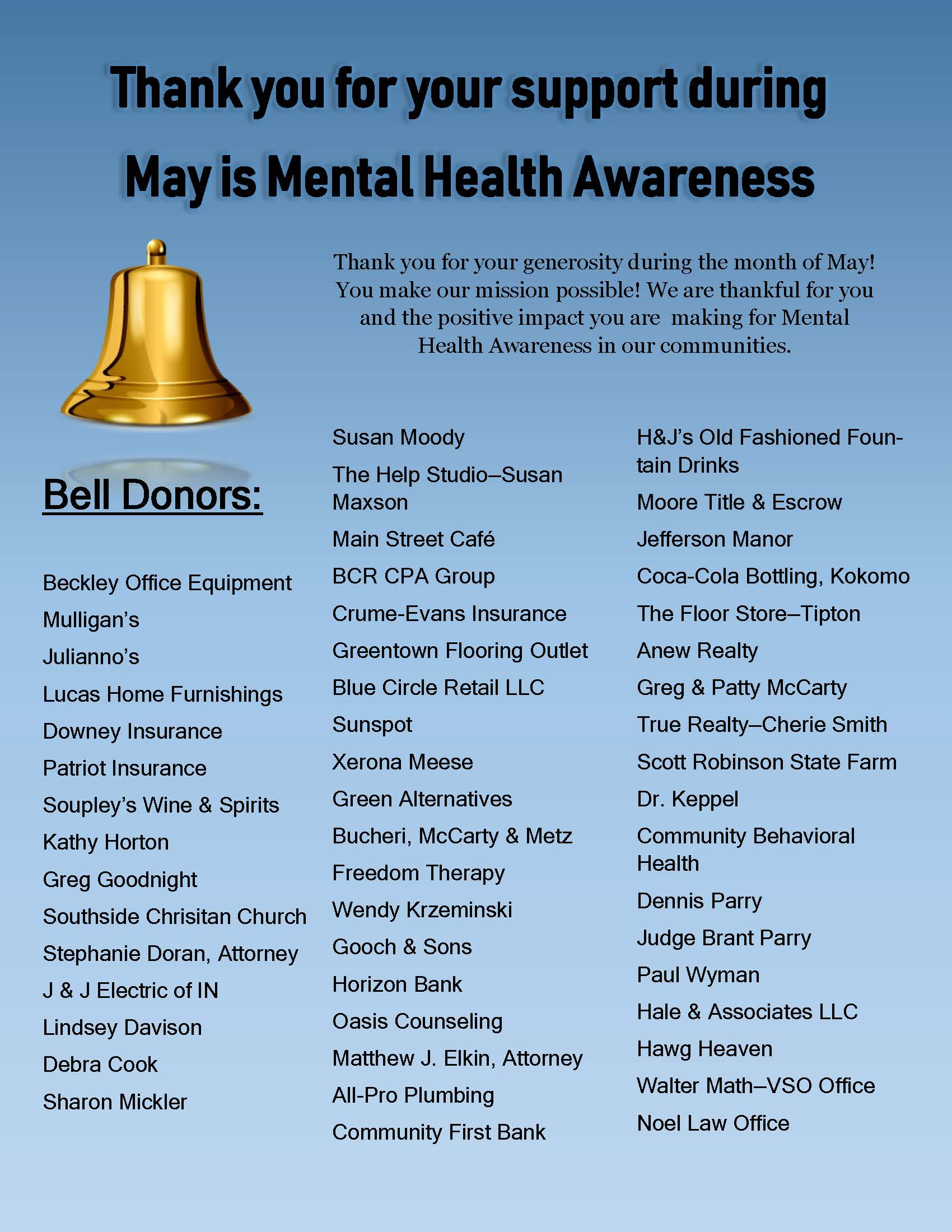 Mental Health Awareness Month Donors