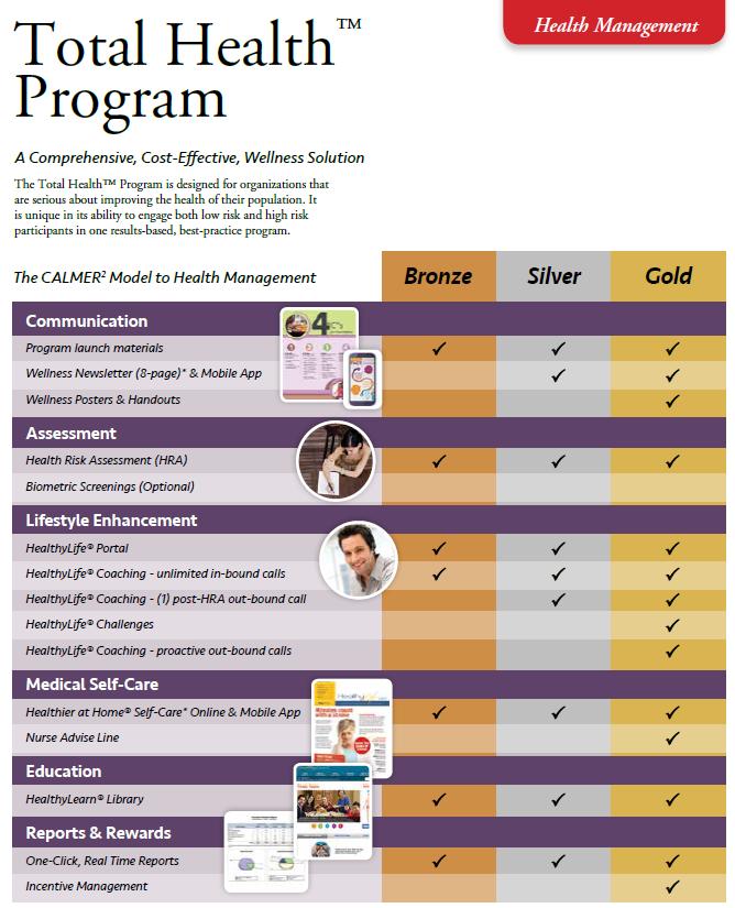 AIPM Total Health Program - Printed