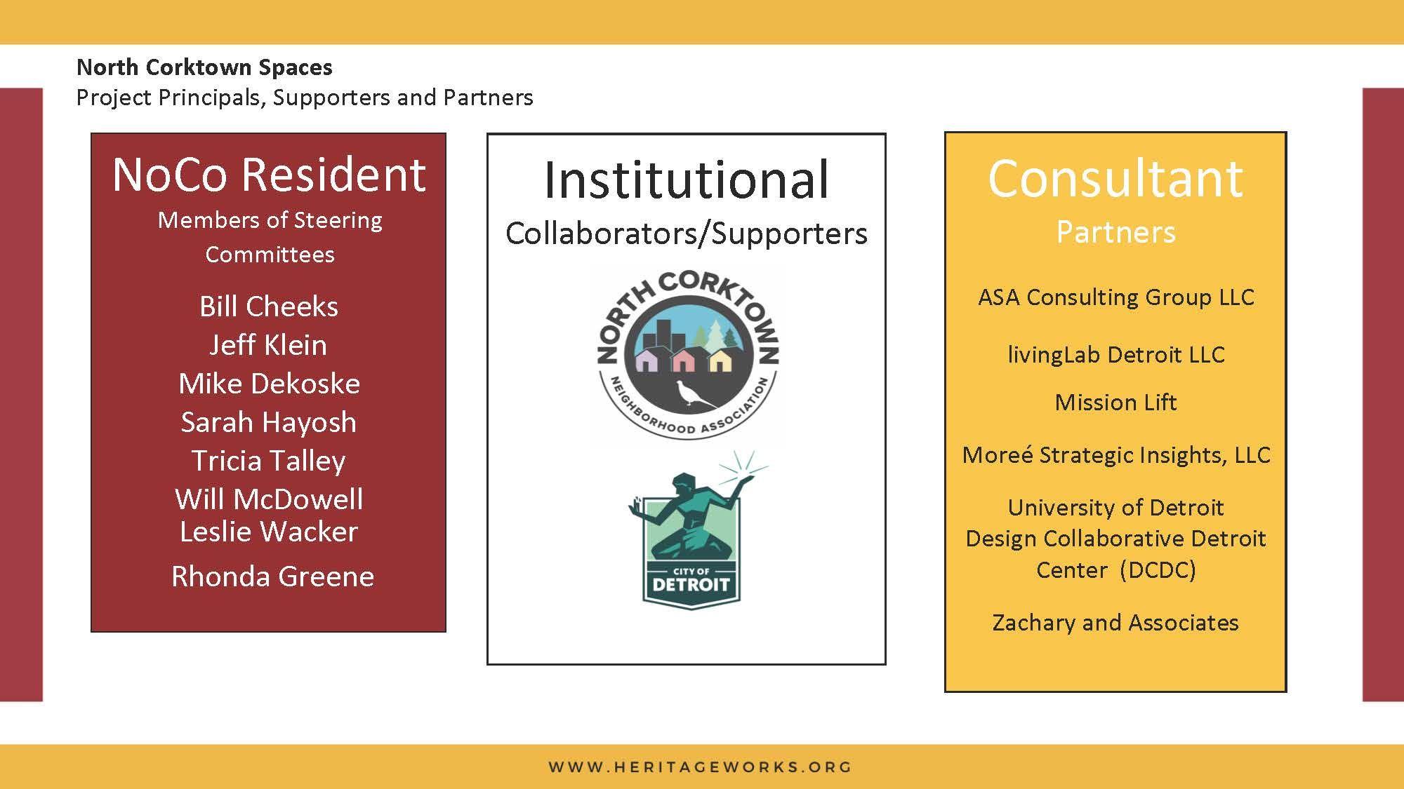 NoCo Green Spaces Principals & Partners