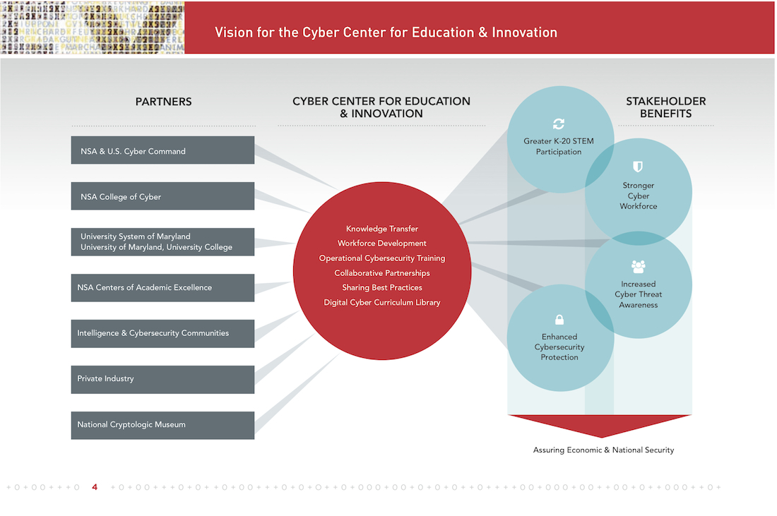 CCEI Vision