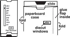 Folded and Glued Slide Chart Construction Style Terms