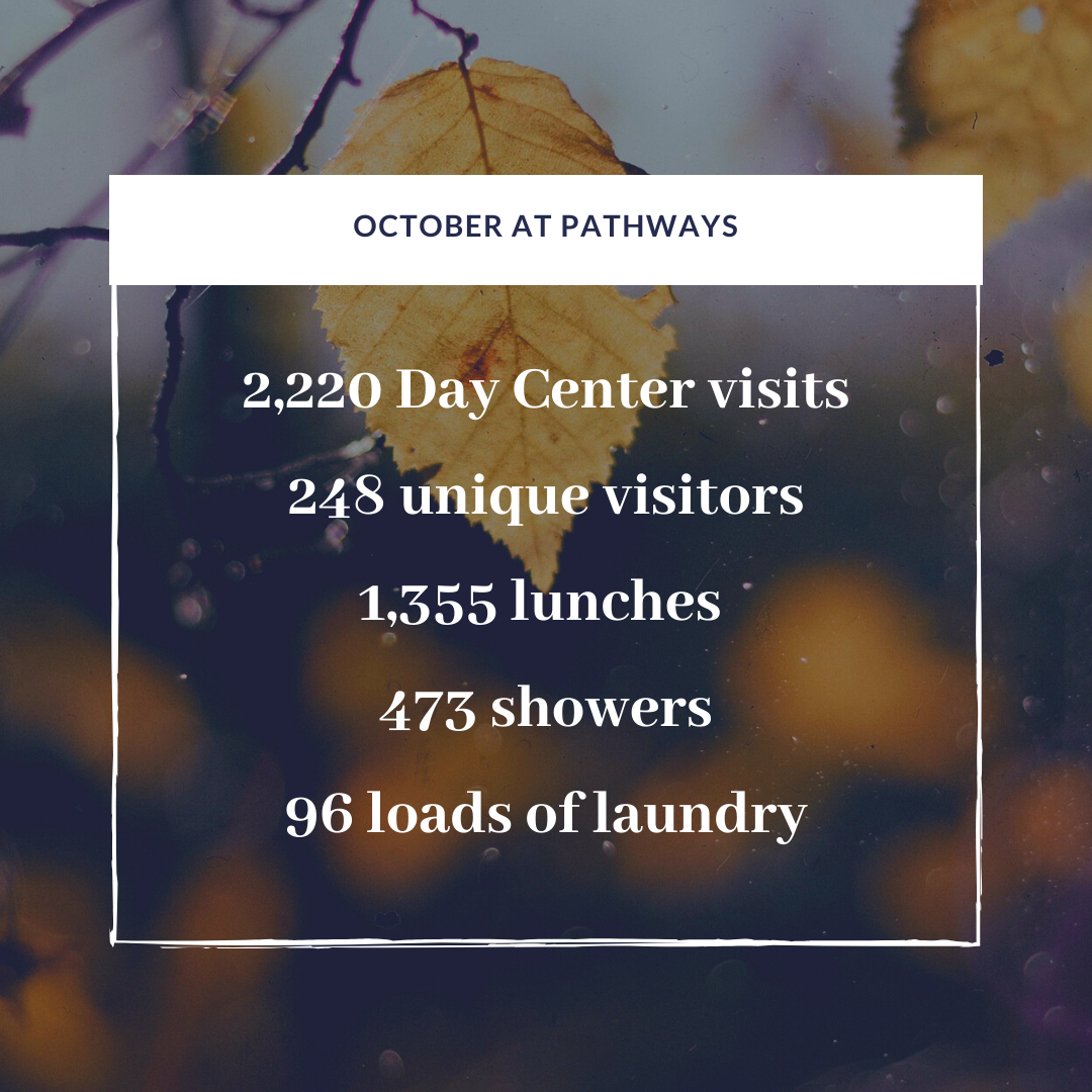October at Pathways