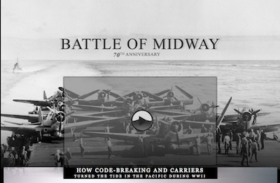 Battle for Midway Reviewed