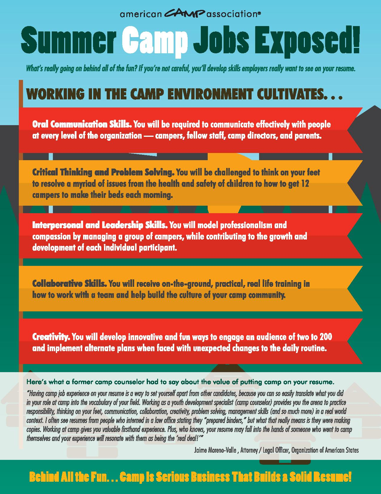 Skills Cultivated By Camp Employment