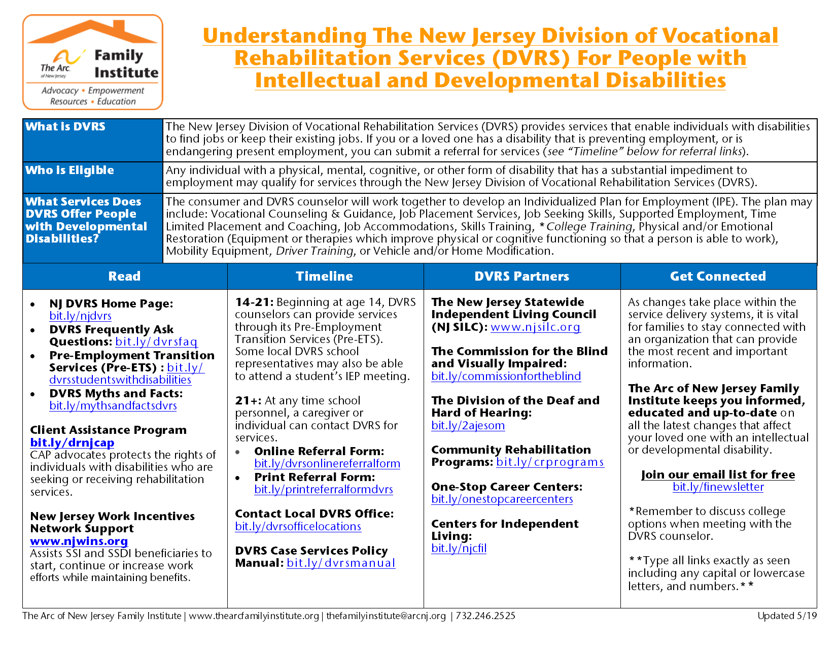 Understanding The New Jersey Division of Vocational  Rehabilitation Services (DVRS) For People with  Intellectual and Developmental Disabilities