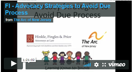 Advocacy Strategies to Avoid Due Process