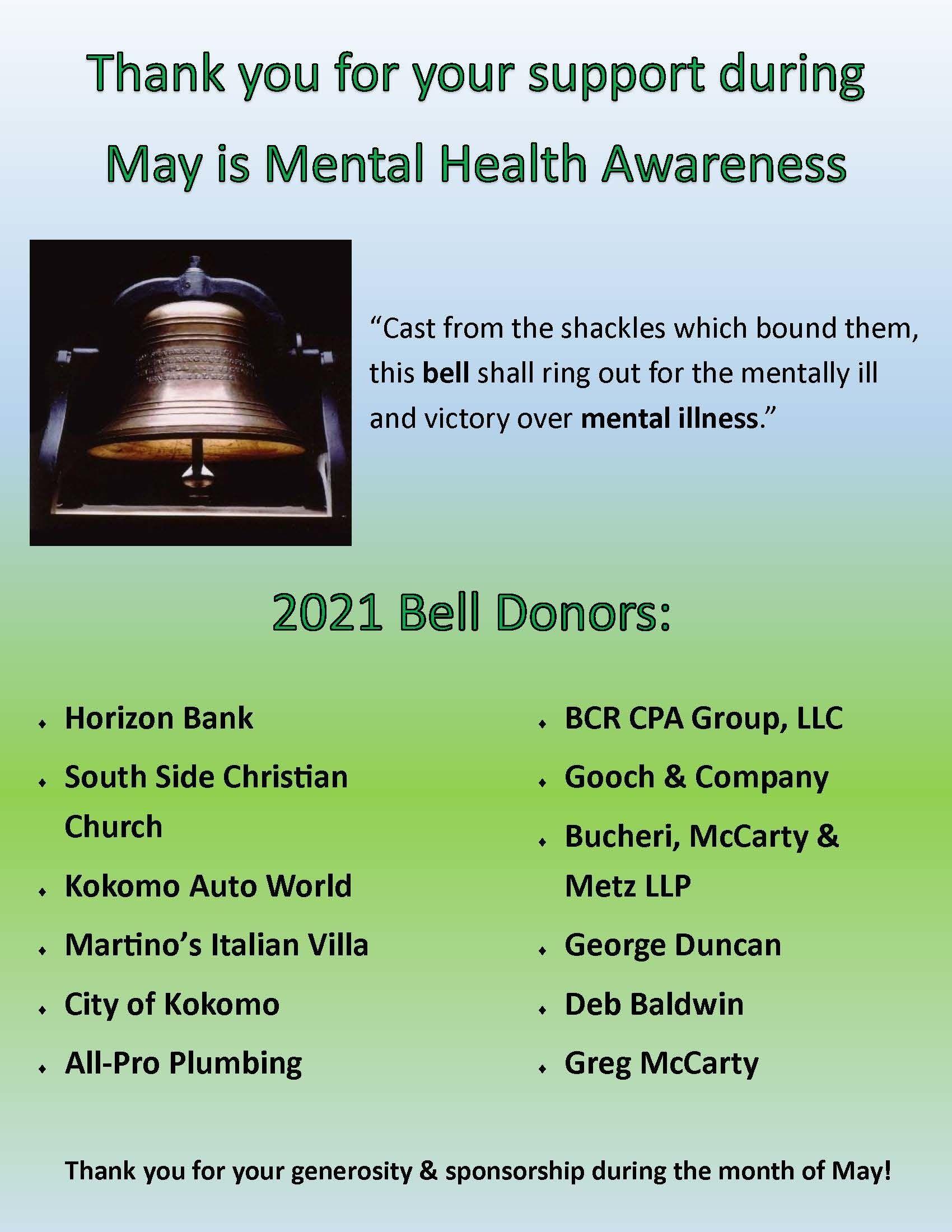 2021 May is Mental Health Awareness Sponsors & Donors