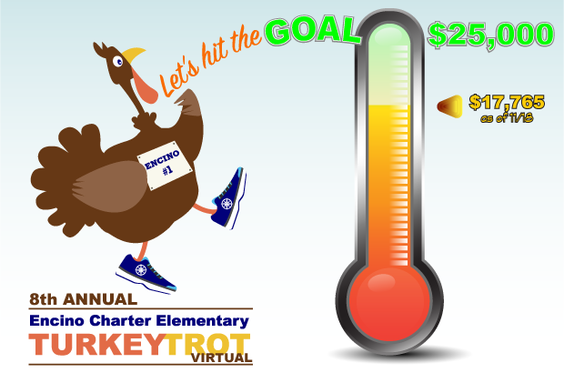 THERE'S STILL TIME TO DONATE FOR TURKEY TROT