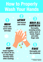 "12"" 18"" How to Properly Wash Your Hands Laminated Posters Blue Design"