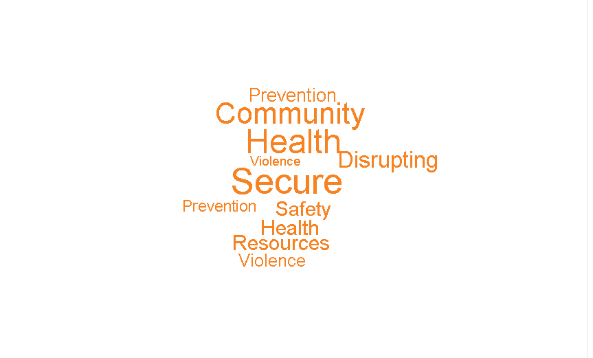Kearney Stakeholder Meeting | Violence Prevention