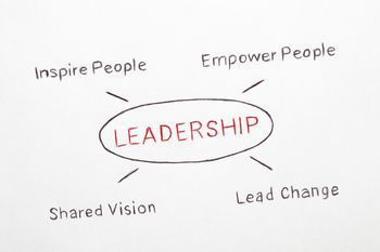 The Role of Leadership in Community Success
