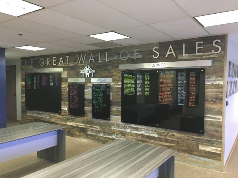 Realtor Sales Room Signs