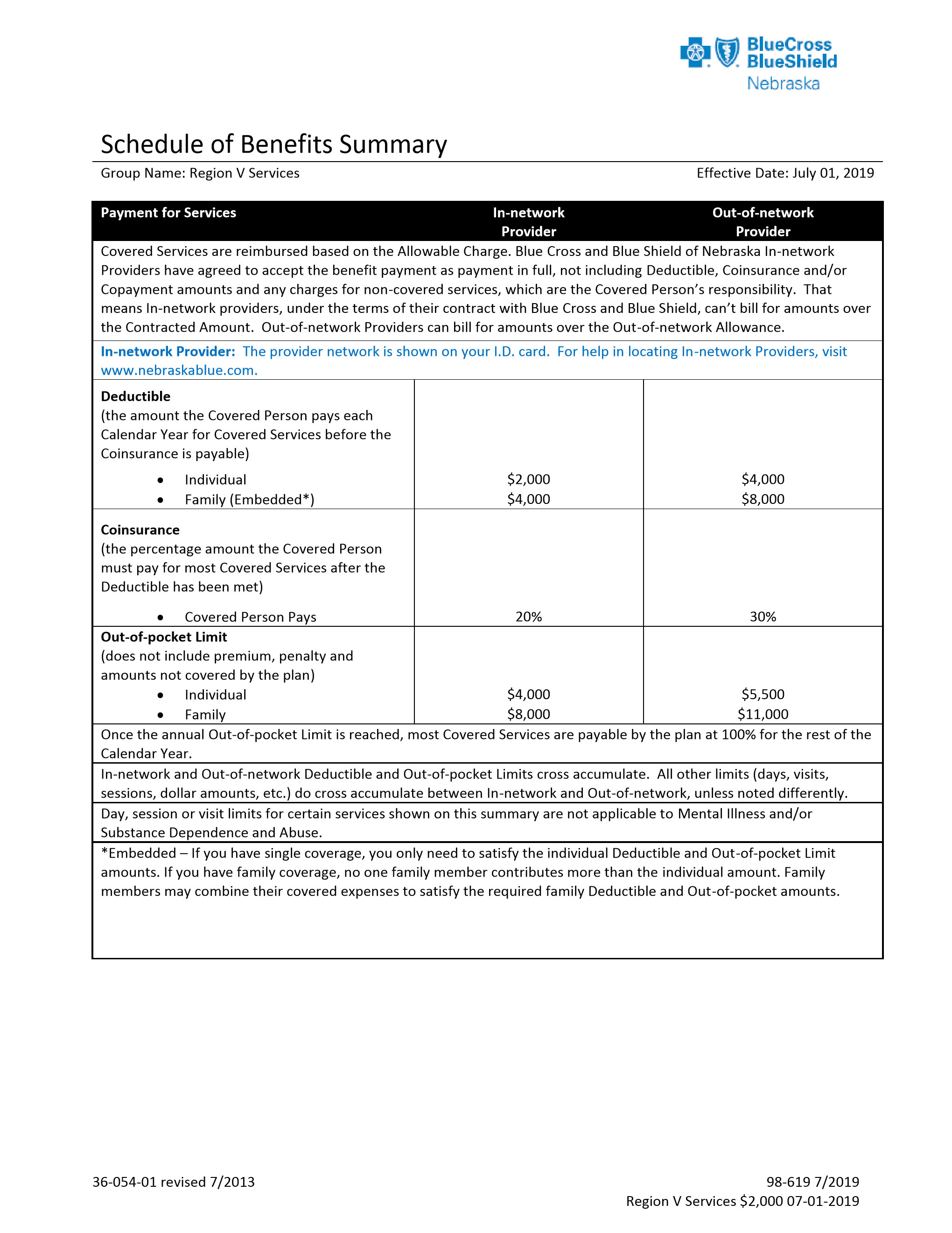 Region V Services : Resources : Employee Resources