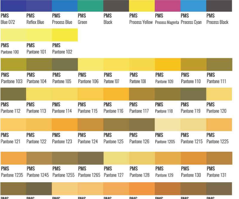 PMS Chart