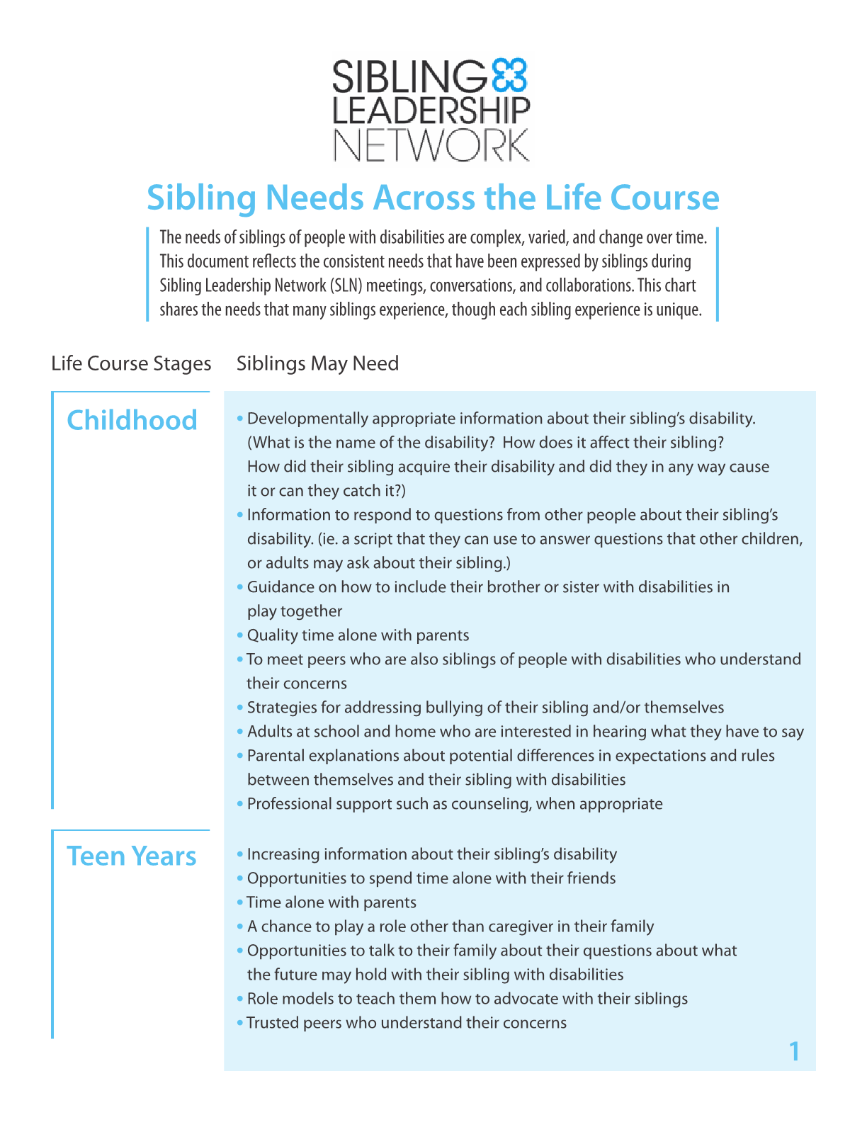 Siblings Needs Across the Life Course