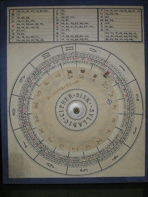 Cardboard Cipher