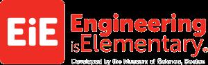 Compendium of K12 Best Practices in STEM Education