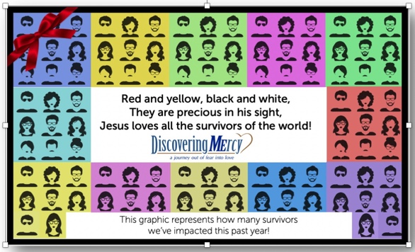 Discovering MErcy_2018 2018 Year End Review_Graphic Representing 97 Survivors We've Impacted This Year