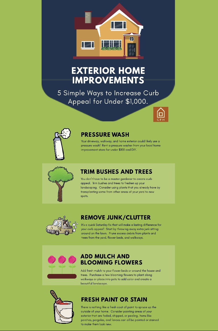 Increase your home's curb appeal for under $1,000!