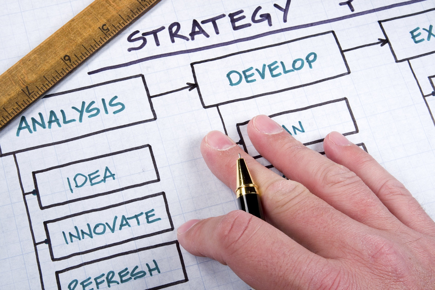 Promotional Planning & Strategy