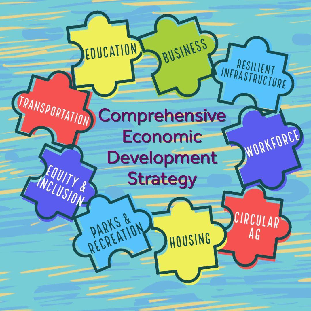 WCI Planners Share Economic Development Research Impressions