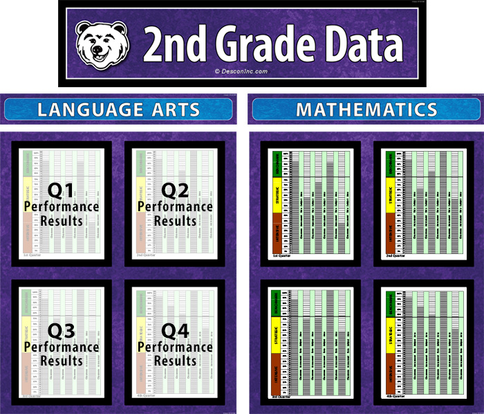 School Data Display Package 1