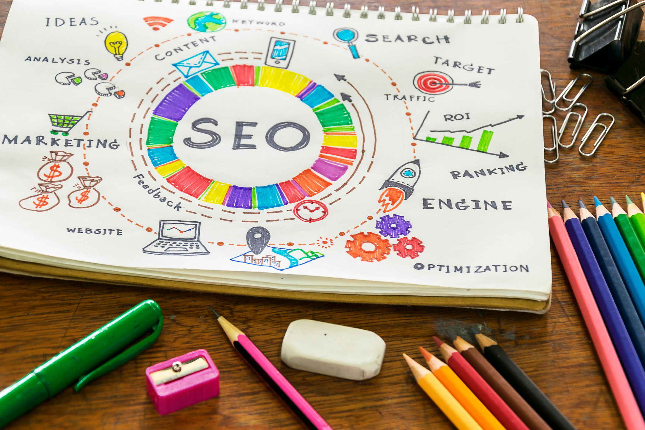 5 Reasons Why SEO Carries More Weight During (and After) COVID-19
